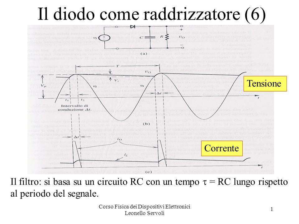 Corso Fisica dei Dispositivi Elettronici Leonello Servoli 1 Il diodo come raddrizzatore (6) Il filtro: si basa su un circuito RC con un tempo = RC lungo rispetto al periodo del segnale.