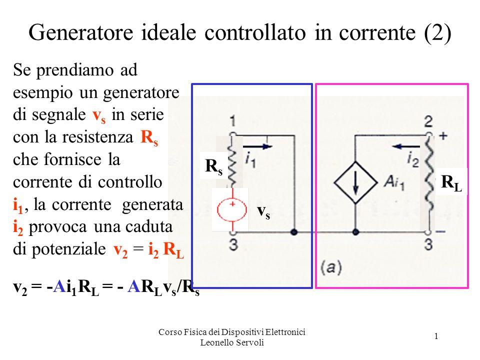 Corso Fisica dei Dispositivi Elettronici Leonello Servoli 1 Generatore ideale controllato in corrente (2) Se prendiamo ad esempio un generatore di segnale v s in serie con la resistenza R s che fornisce la corrente di controllo i 1, la corrente generata i 2 provoca una caduta di potenziale v 2 = i 2 R L v 2 = -Ai 1 R L = - AR L v s /R s RLRL RsRs vsvs