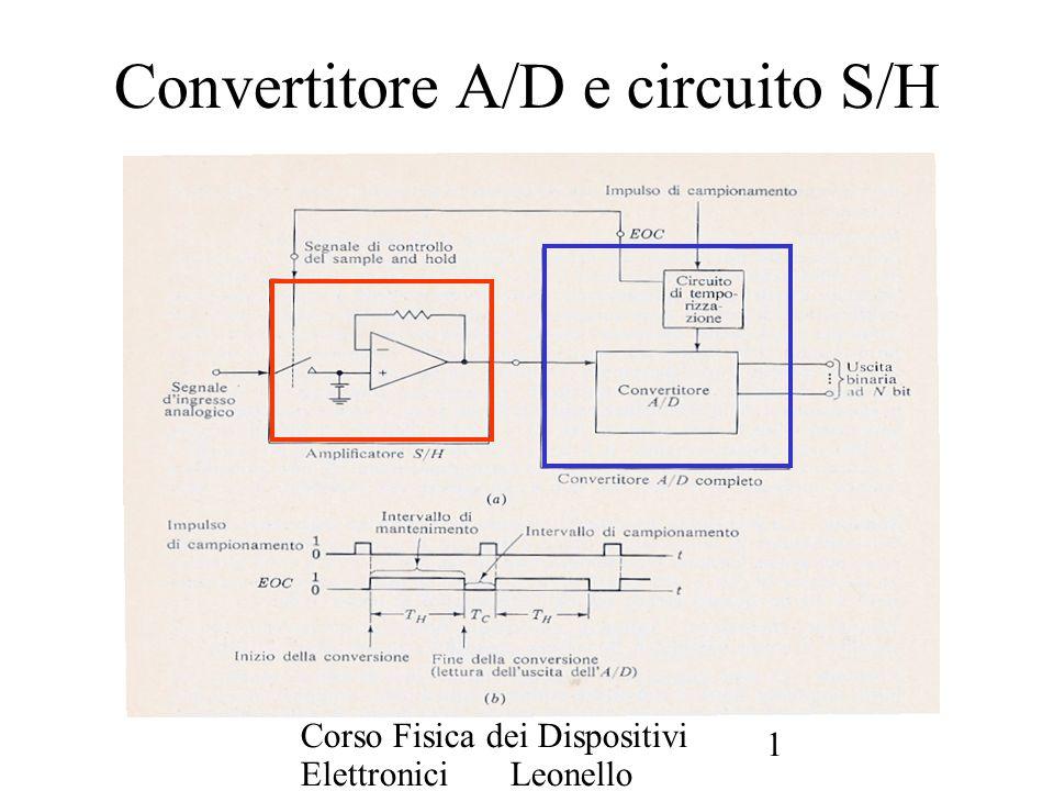 Corso Fisica dei Dispositivi Elettronici Leonello Servoli 1 Convertitore A/D e circuito S/H