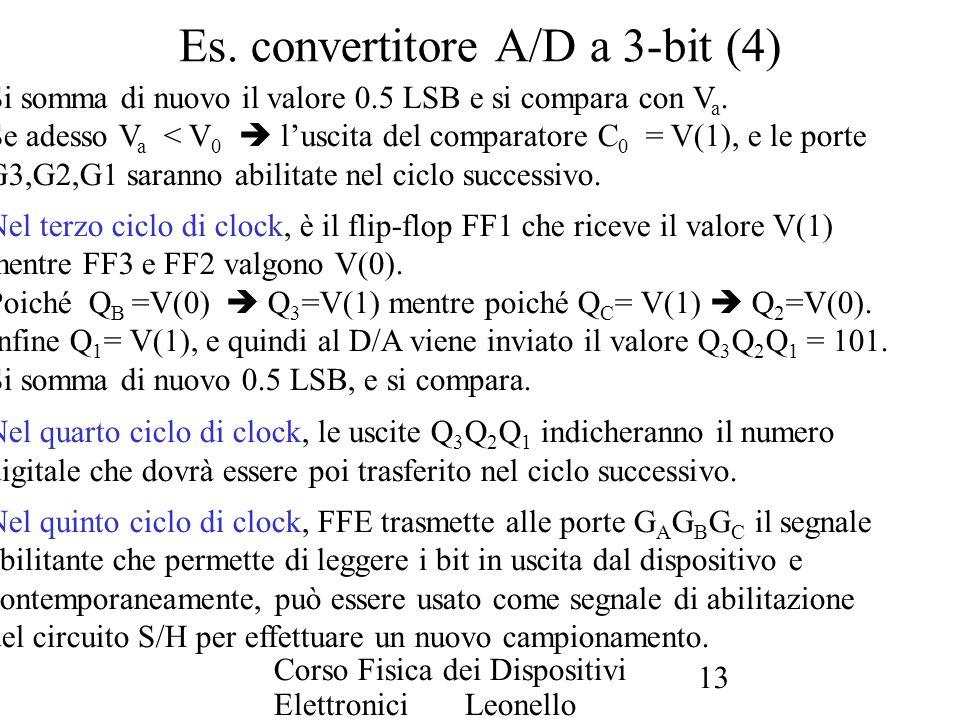 Corso Fisica dei Dispositivi Elettronici Leonello Servoli 13 Es. convertitore A/D a 3-bit (4) Si somma di nuovo il valore 0.5 LSB e si compara con V a