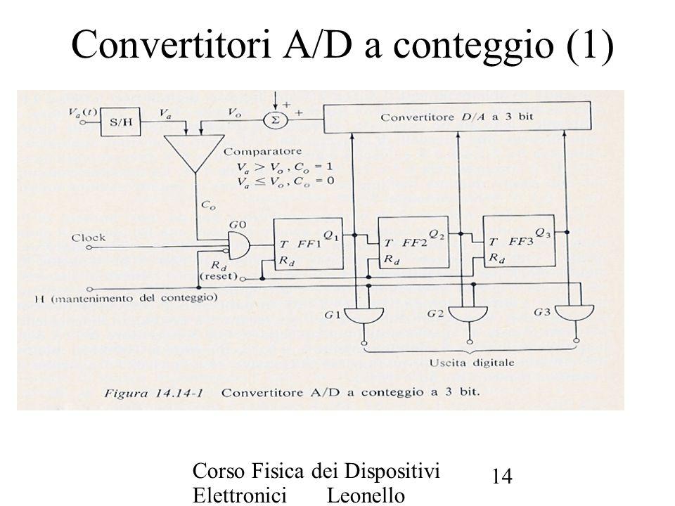 Corso Fisica dei Dispositivi Elettronici Leonello Servoli 14 Convertitori A/D a conteggio (1)