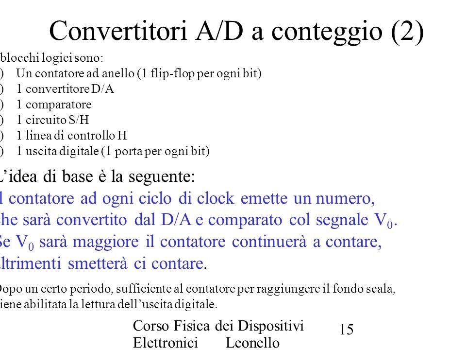 Corso Fisica dei Dispositivi Elettronici Leonello Servoli 15 Convertitori A/D a conteggio (2) I blocchi logici sono: 1)Un contatore ad anello (1 flip-