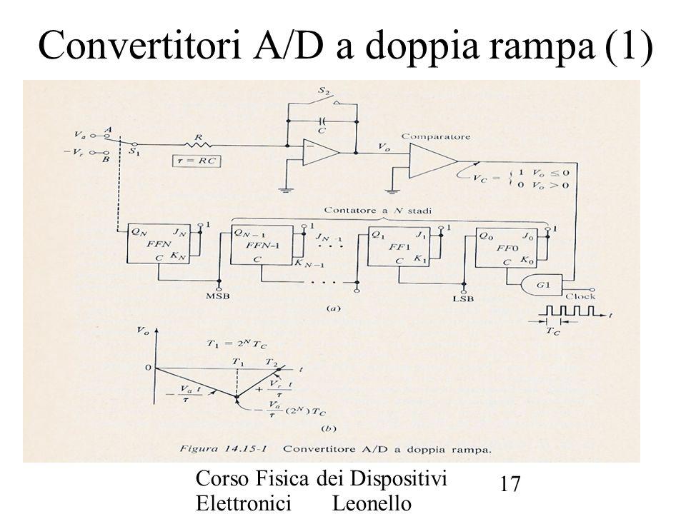 Corso Fisica dei Dispositivi Elettronici Leonello Servoli 17 Convertitori A/D a doppia rampa (1)