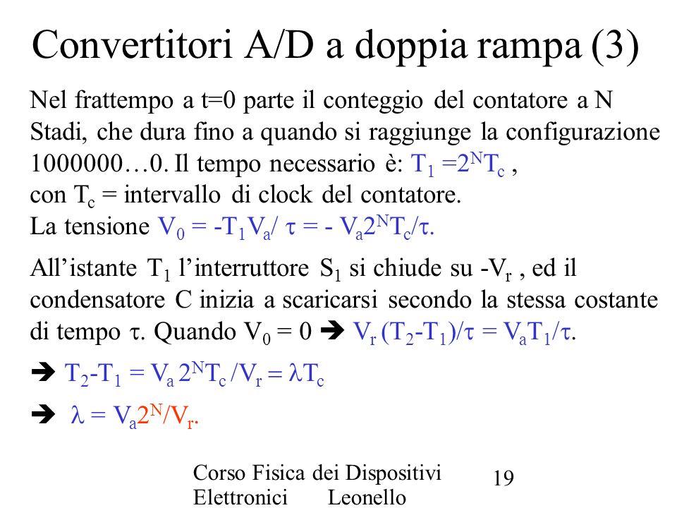 Corso Fisica dei Dispositivi Elettronici Leonello Servoli 19 Convertitori A/D a doppia rampa (3) Nel frattempo a t=0 parte il conteggio del contatore
