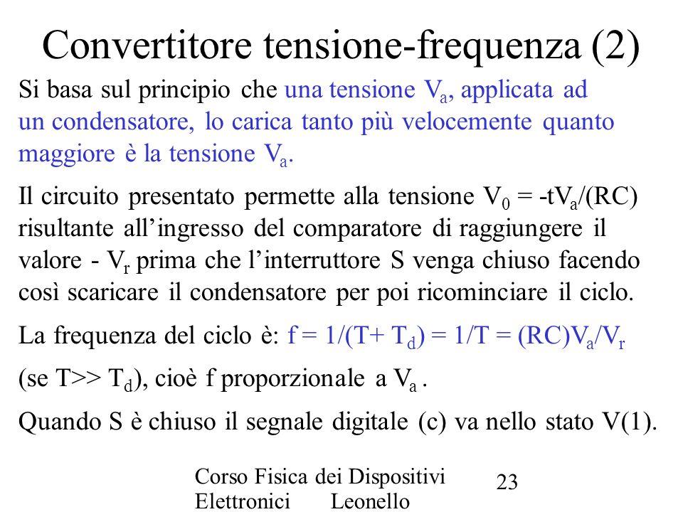 Corso Fisica dei Dispositivi Elettronici Leonello Servoli 23 Convertitore tensione-frequenza (2) Si basa sul principio che una tensione V a, applicata