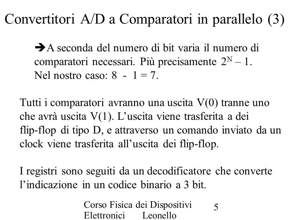 Corso Fisica dei Dispositivi Elettronici Leonello Servoli 5 Convertitori A/D a Comparatori in parallelo (3) A seconda del numero di bit varia il numer