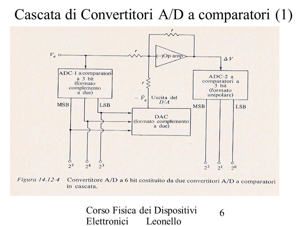 Corso Fisica dei Dispositivi Elettronici Leonello Servoli 7 Cascata di Convertitori A/D a comparatori (2) Si possono ridurre il numero dei comparatori al prezzo di un aumento dei tempi di elaborazione: 1)ADC-1 fornisce i tre bit più significativi del valore della tensione; 2) luscita di ADC-1 viene inviata ad un convertitore D/A.