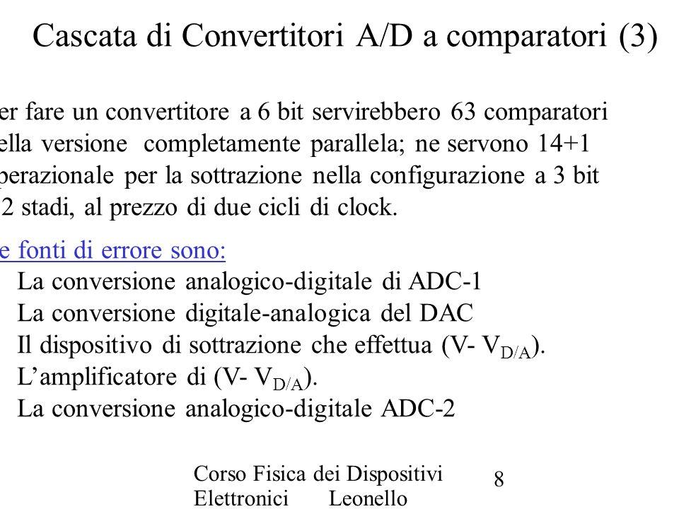 Corso Fisica dei Dispositivi Elettronici Leonello Servoli 9 Convertitori A/D ad approssimazioni successive Si prende un intervallo di tensione (0-V 0 ), e si divide in due parti (0-V 0 /2) e (V 0 /2 - V 0 ).