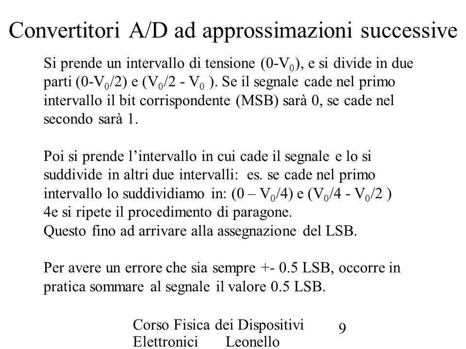 Corso Fisica dei Dispositivi Elettronici Leonello Servoli 10 Es. convertitore A/D a 3-bit (1)