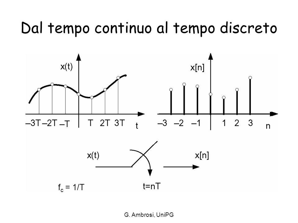 G. Ambrosi, UniPG Trasformata di Fourier di una sequenza Definiamo: