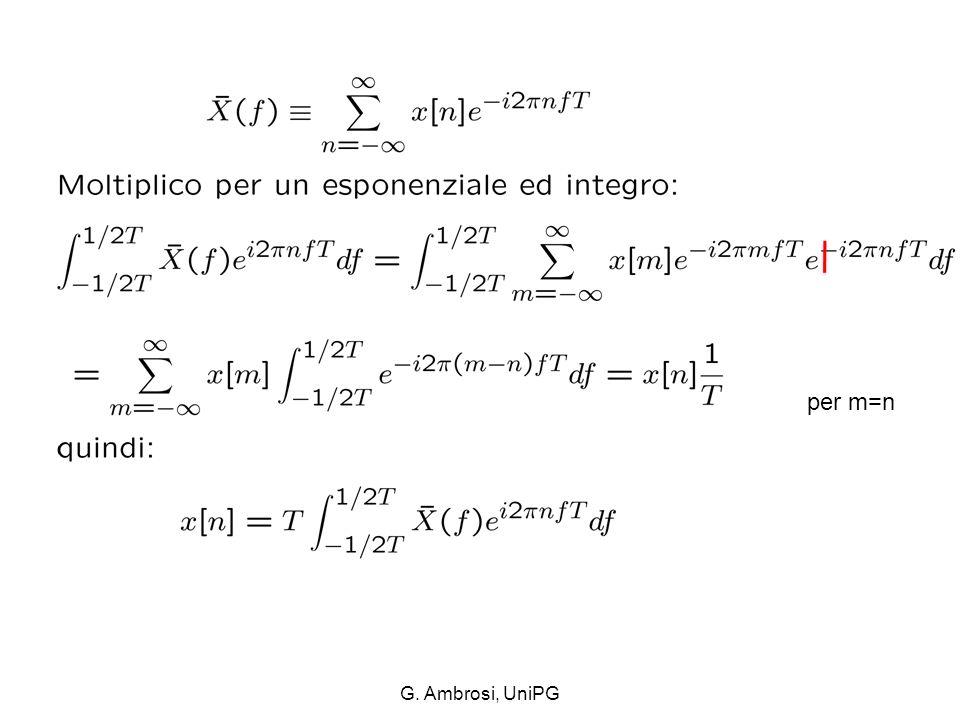 G. Ambrosi, UniPG Sintesi di un segnale a tempo continuo e di una sequenza