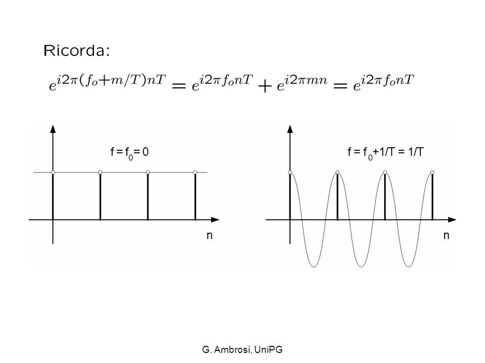 Teoremi (proprietà) della trasformata di Fourier di una sequenza Teorema della linearità: Teorema del ritardo: