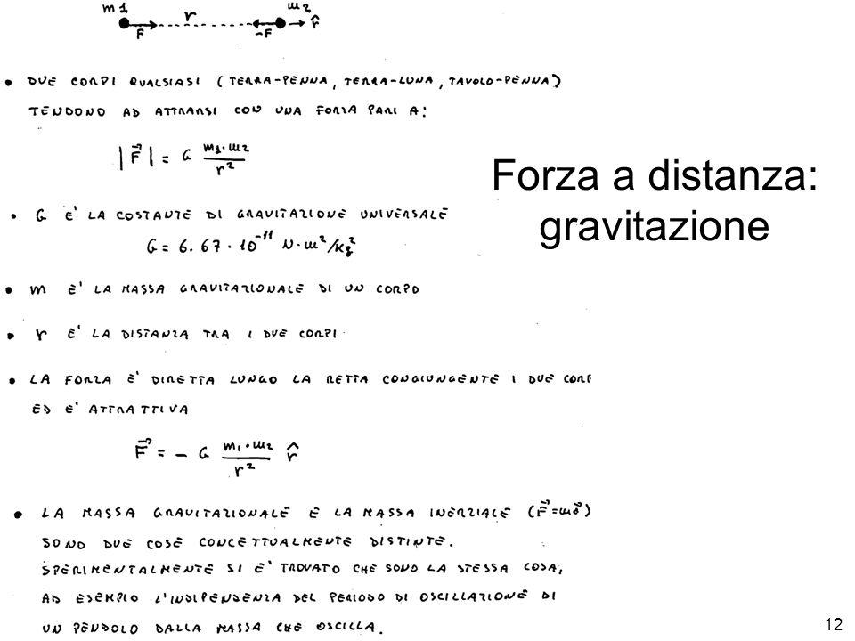 E. Fiandrini Did Fis I 08/0912 Forza a distanza: gravitazione