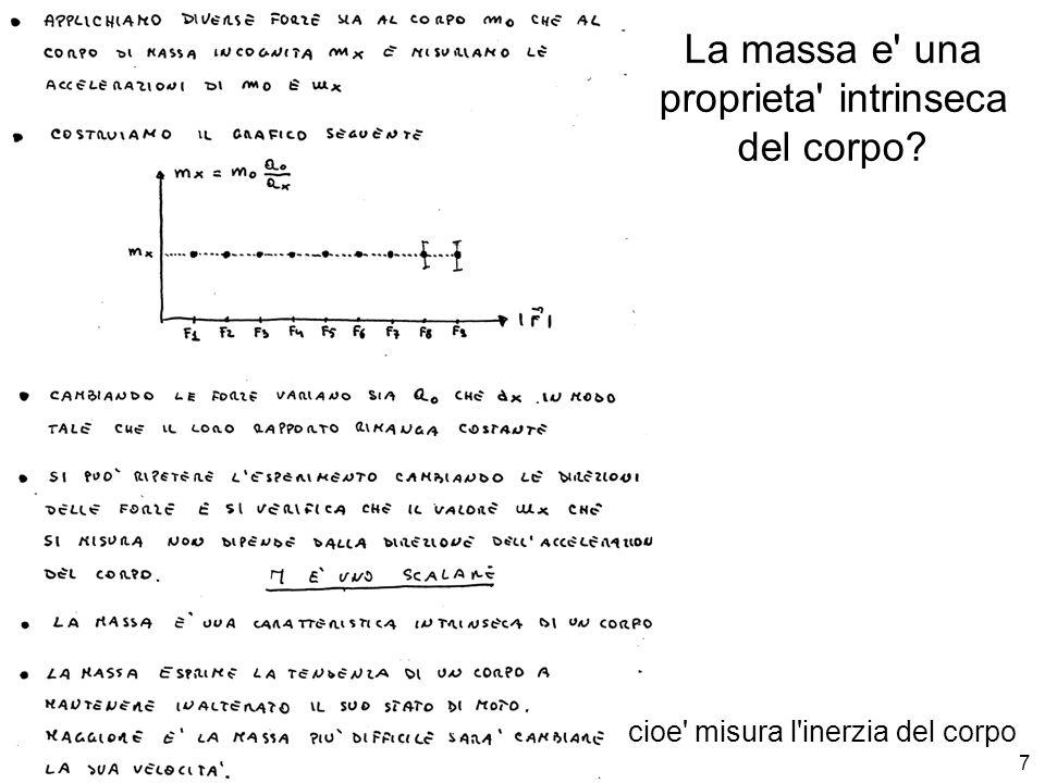 E. Fiandrini Did Fis I 08/097 La massa e una proprieta intrinseca del corpo.