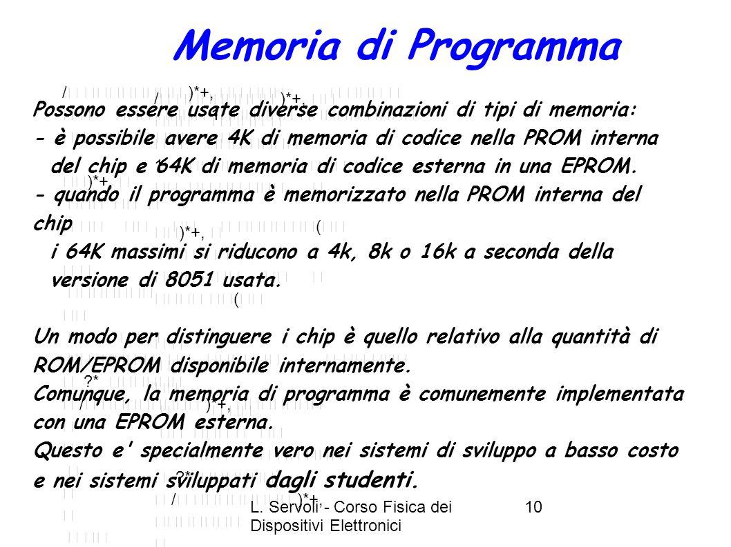 L. Servoli - Corso Fisica dei Dispositivi Elettronici 10 Memoria di Programma / )*+, 1 )*+, ( ?* / )*+, ( 6 )*+, ?* & !2 )*$+, $01 @ )A+, &3-10 @ )B$+