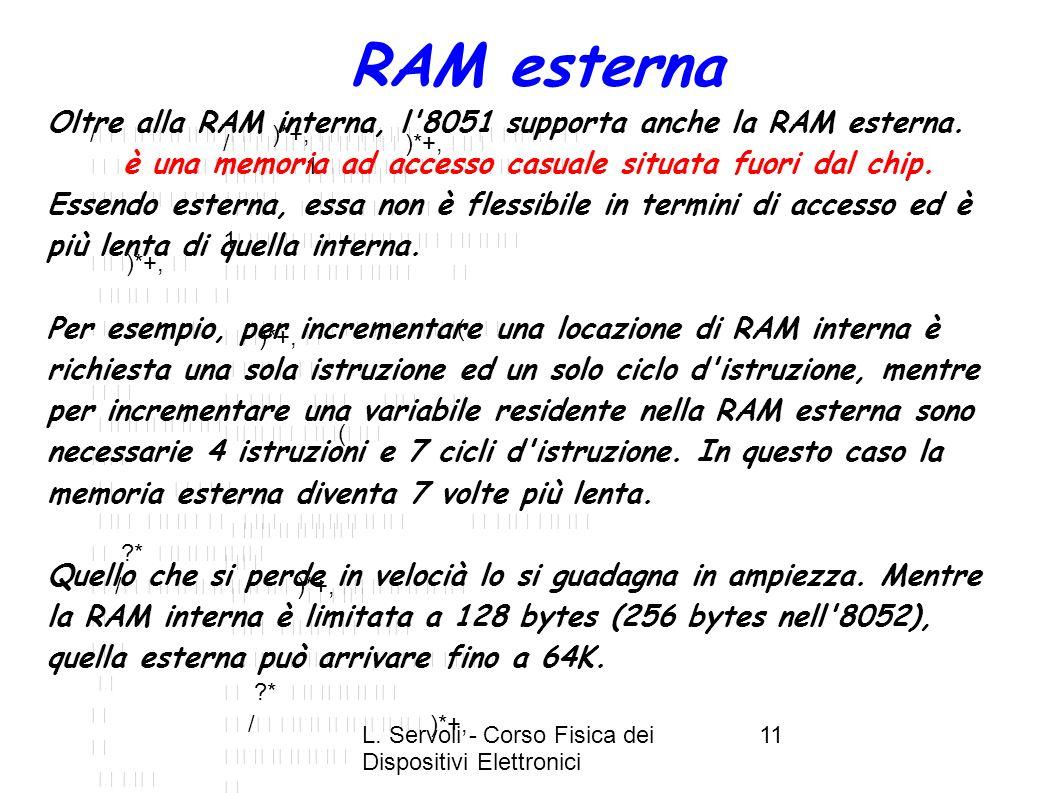 L. Servoli - Corso Fisica dei Dispositivi Elettronici 11 RAM esterna / )*+, 1 )*+, ( ?* / )*+, ( 6 )*+, ?* & !2 )*$+, $01 @ )A+, &3-10 @ )B$+, 6 3&-10