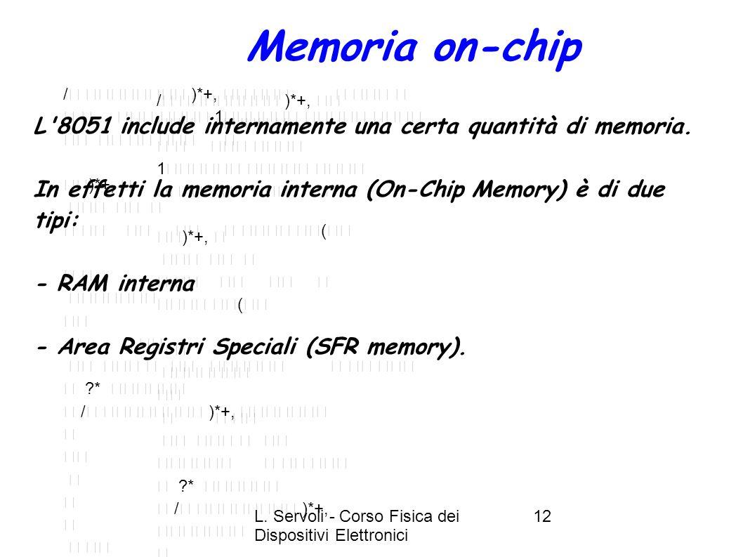 L. Servoli - Corso Fisica dei Dispositivi Elettronici 12 Memoria on-chip / )*+, 1 )*+, ( ?* / )*+, ( 6 )*+, ?* & !2 )*$+, $01 @ )A+, &3-10 @ )B$+, 6 3