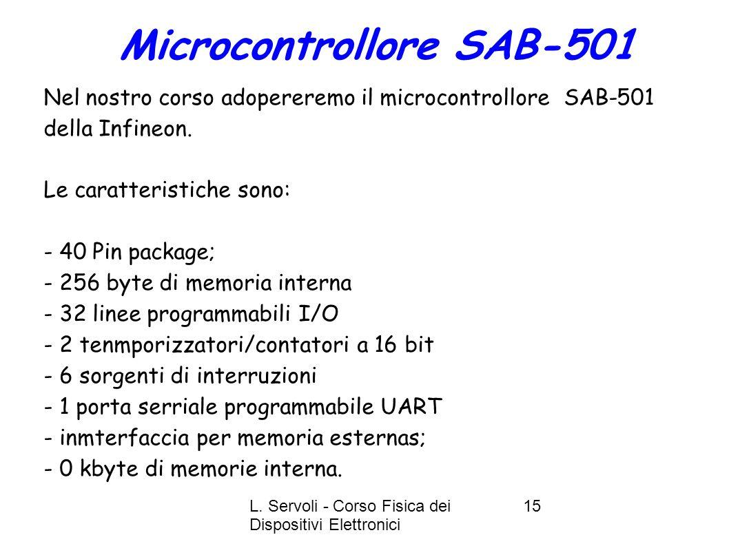 L. Servoli - Corso Fisica dei Dispositivi Elettronici 15 Microcontrollore SAB-501 Nel nostro corso adopereremo il microcontrollore SAB-501 della Infin