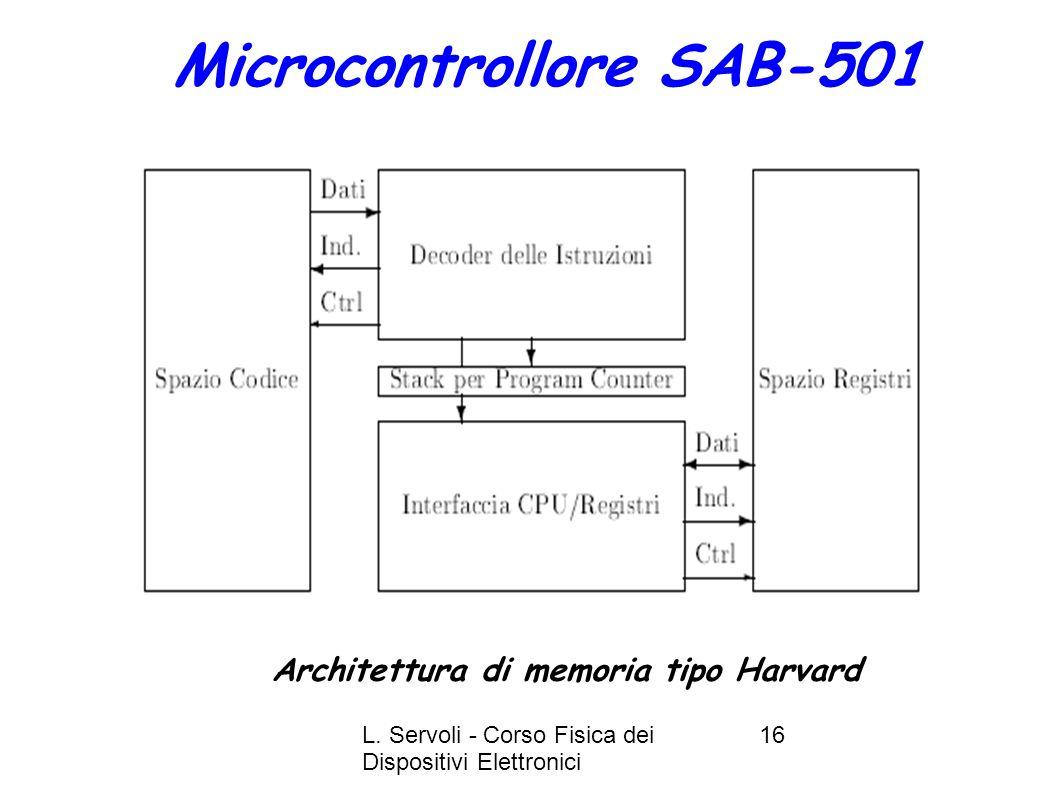 L. Servoli - Corso Fisica dei Dispositivi Elettronici 16 Microcontrollore SAB-501 Architettura di memoria tipo Harvard