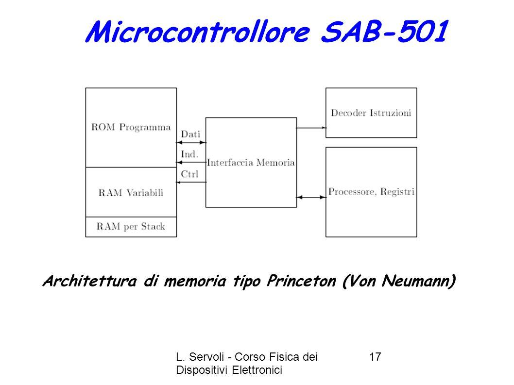 L. Servoli - Corso Fisica dei Dispositivi Elettronici 17 Microcontrollore SAB-501 Architettura di memoria tipo Princeton (Von Neumann)