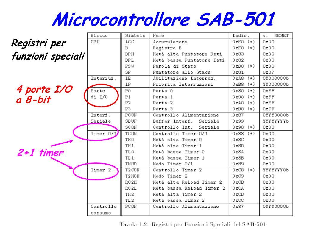 L. Servoli - Corso Fisica dei Dispositivi Elettronici 19 Microcontrollore SAB-501 Registri per funzioni speciali 4 porte I/O a 8-bit 2+1 timer