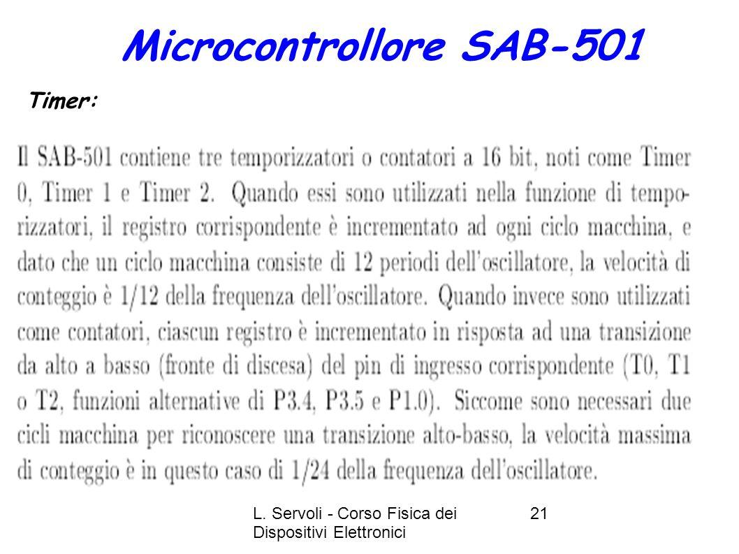 L. Servoli - Corso Fisica dei Dispositivi Elettronici 21 Microcontrollore SAB-501 Timer: