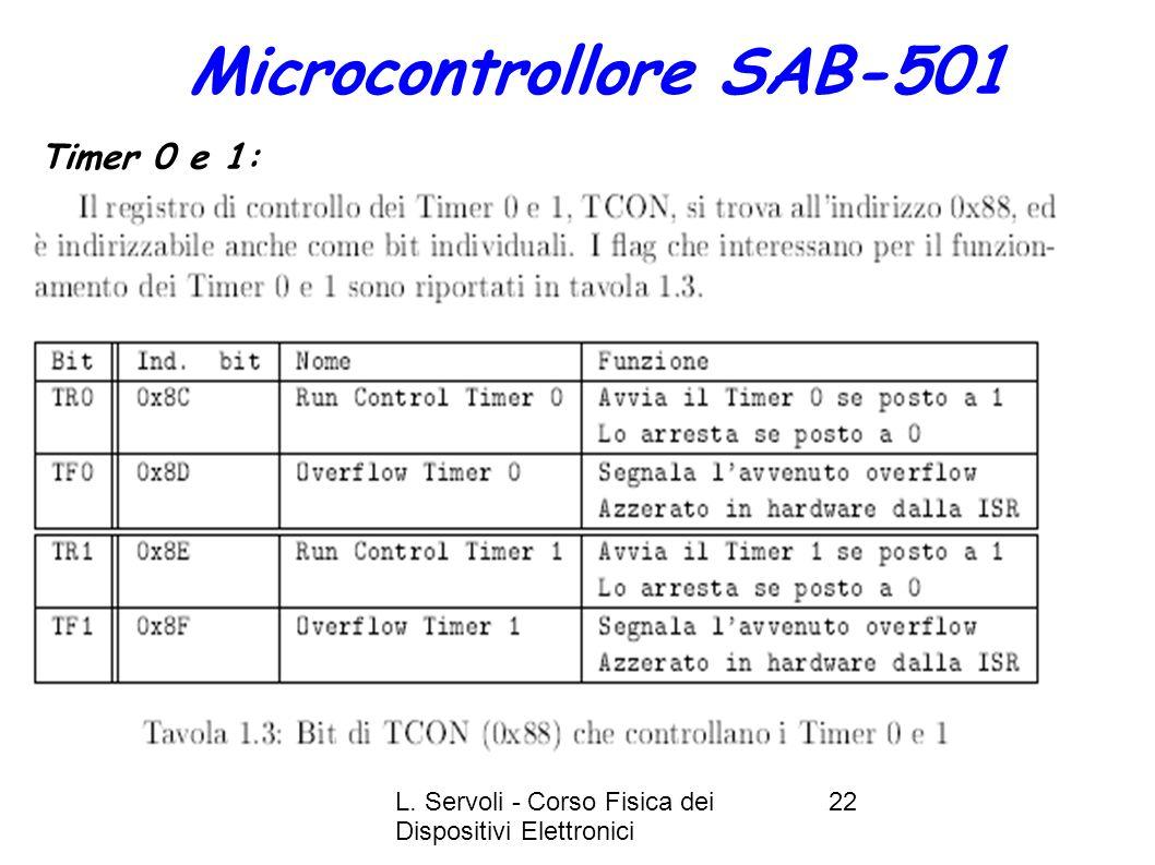L. Servoli - Corso Fisica dei Dispositivi Elettronici 22 Microcontrollore SAB-501 Timer 0 e 1: