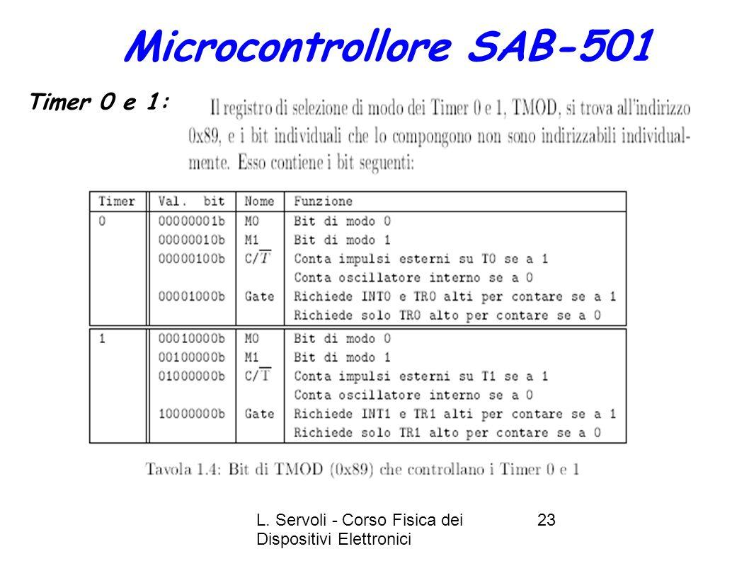 L. Servoli - Corso Fisica dei Dispositivi Elettronici 23 Microcontrollore SAB-501 Timer 0 e 1: