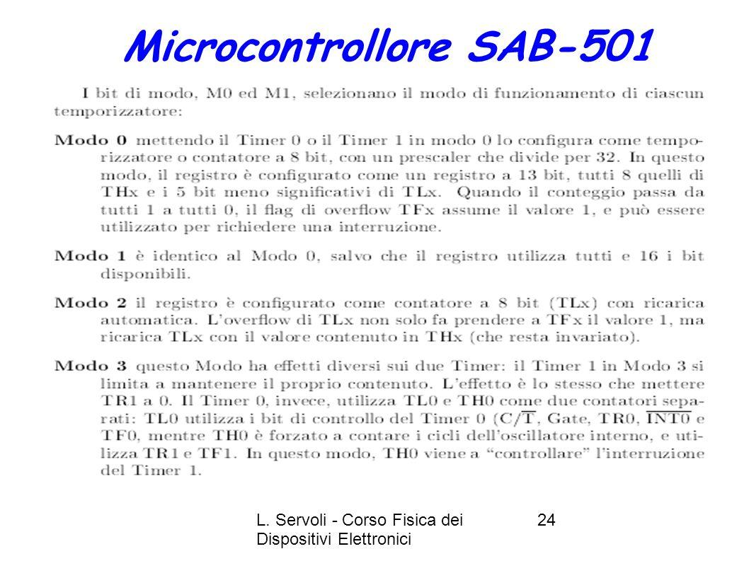 L. Servoli - Corso Fisica dei Dispositivi Elettronici 24 Microcontrollore SAB-501