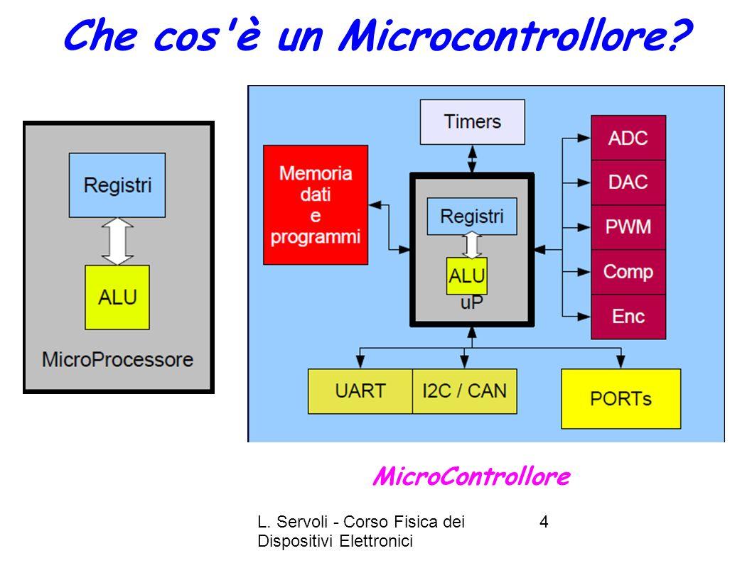 L. Servoli - Corso Fisica dei Dispositivi Elettronici 4 Che cos'è un Microcontrollore? MicroControllore