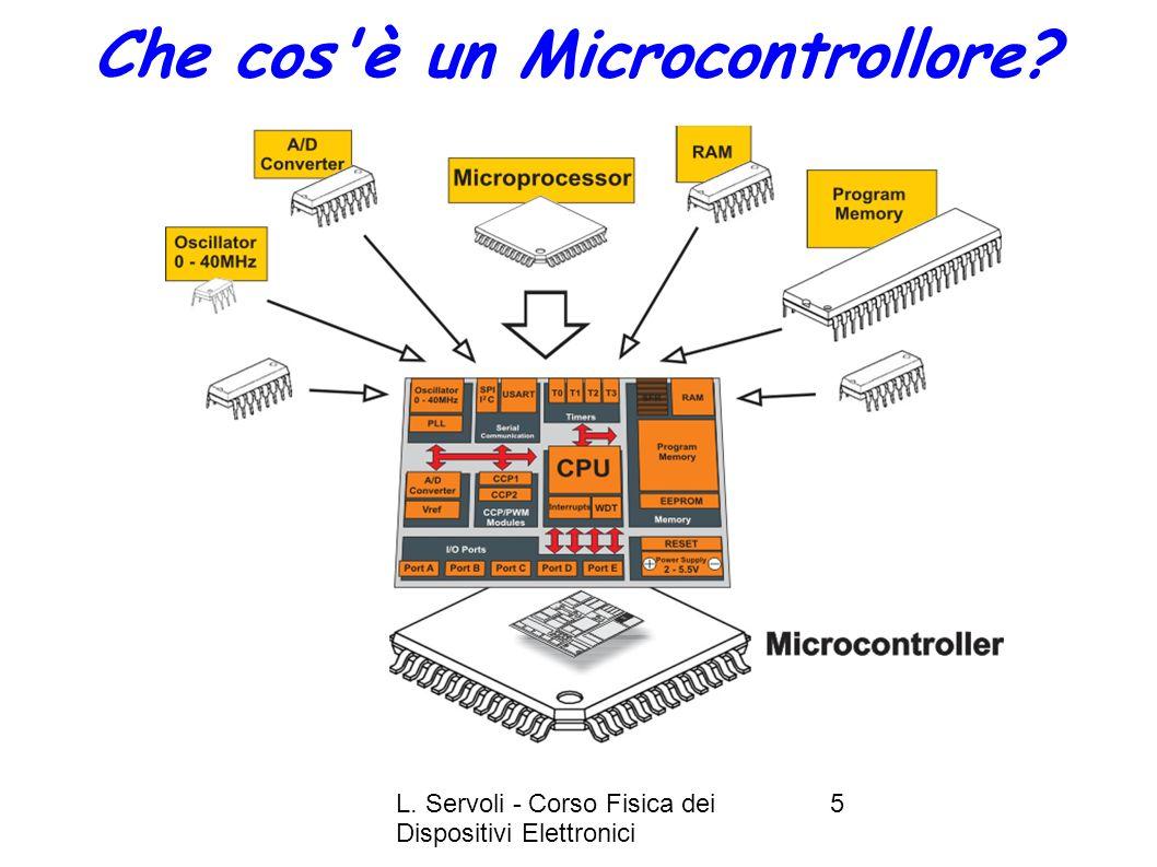 L. Servoli - Corso Fisica dei Dispositivi Elettronici 5 Che cos'è un Microcontrollore?