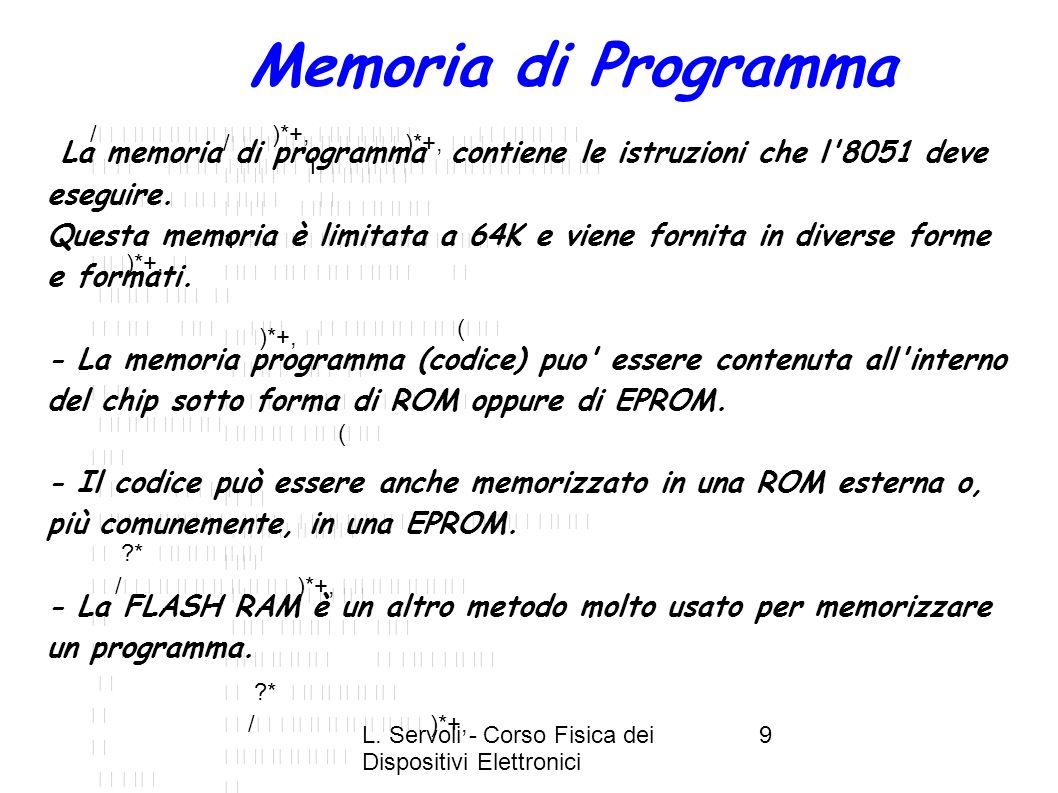 L. Servoli - Corso Fisica dei Dispositivi Elettronici 9 Memoria di Programma / )*+, 1 )*+, ( ?* / )*+, ( 6 )*+, ?* & !2 )*$+, $01 @ )A+, &3-10 @ )B$+,