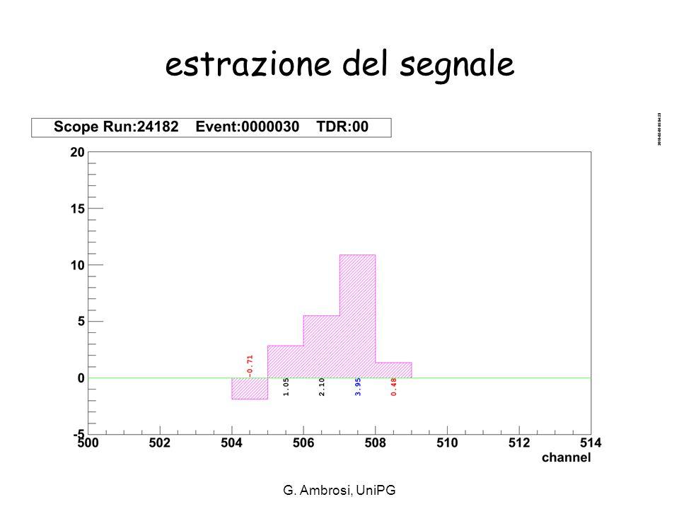 estrazione del segnale G. Ambrosi, UniPG