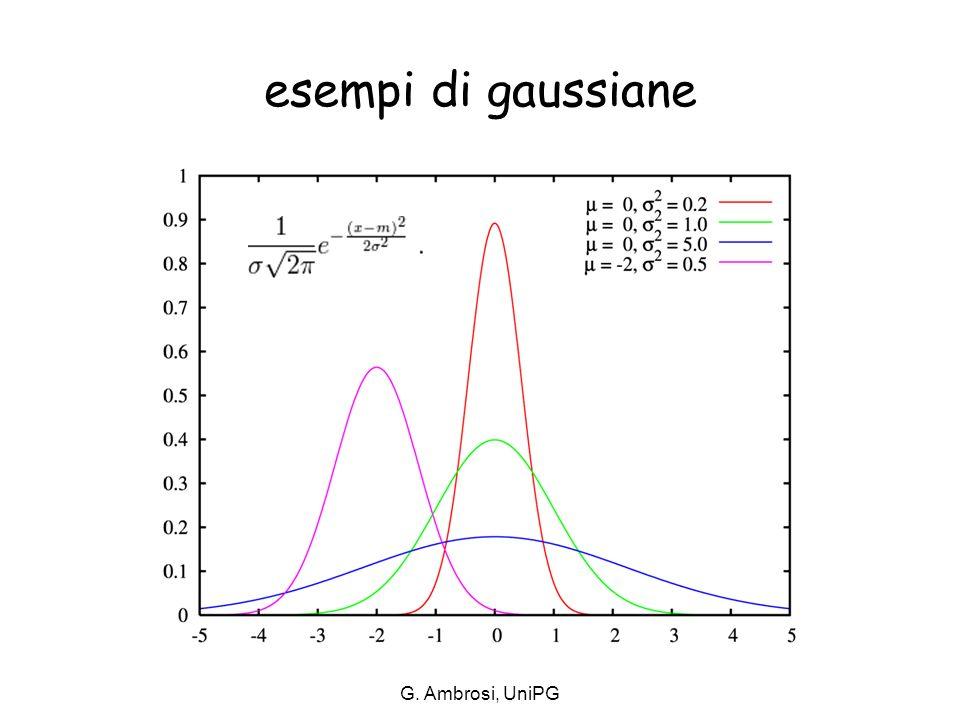 esempi di gaussiane G. Ambrosi, UniPG
