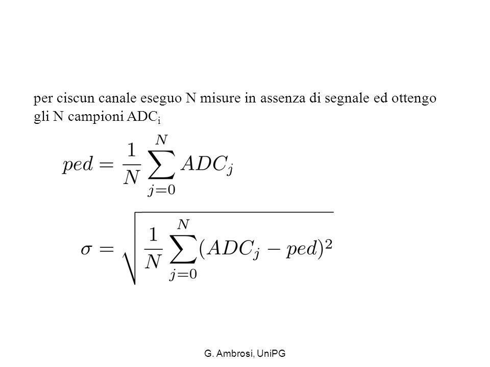 G. Ambrosi, UniPG per ciscun canale eseguo N misure in assenza di segnale ed ottengo gli N campioni ADC i