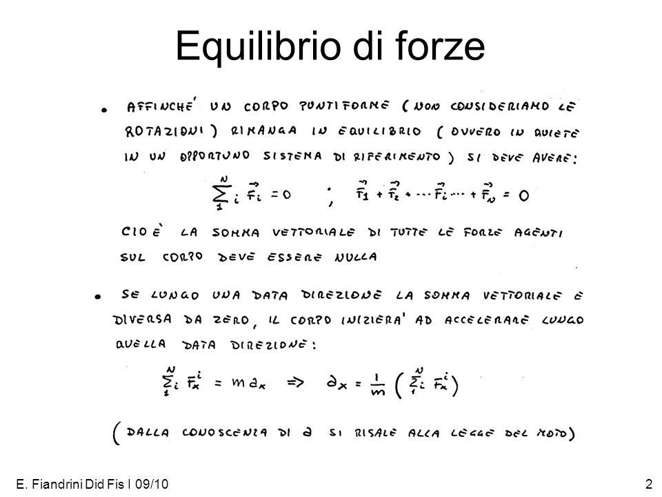 E. Fiandrini Did Fis I 09/102 Equilibrio di forze