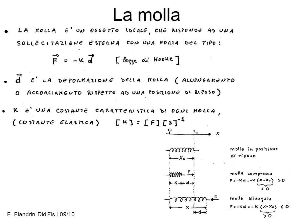 E. Fiandrini Did Fis I 09/103 La molla