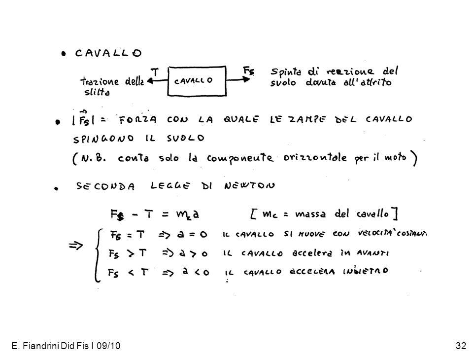 E. Fiandrini Did Fis I 09/1032