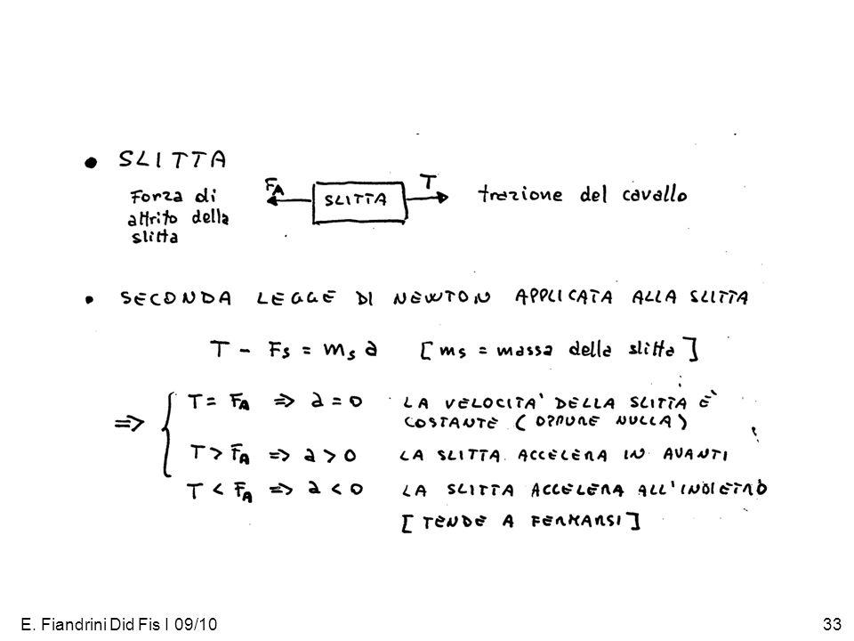 E. Fiandrini Did Fis I 09/1033
