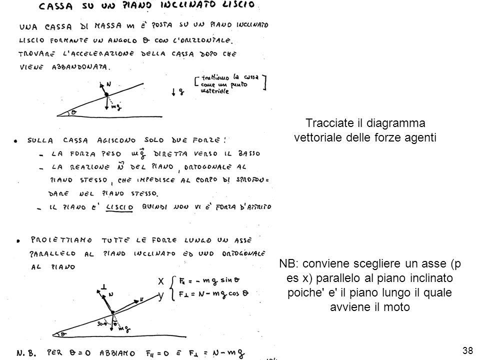 E. Fiandrini Did Fis I 09/1038 NB: conviene scegliere un asse (p es x) parallelo al piano inclinato poiche' e' il piano lungo il quale avviene il moto