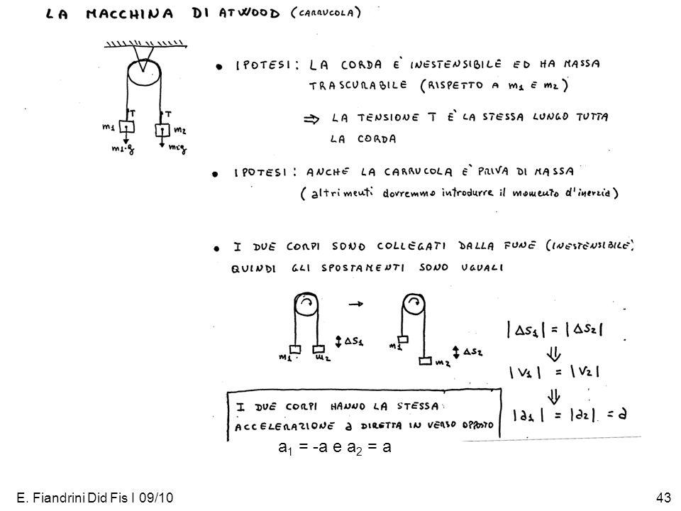 E. Fiandrini Did Fis I 09/1043 a 1 = -a e a 2 = a