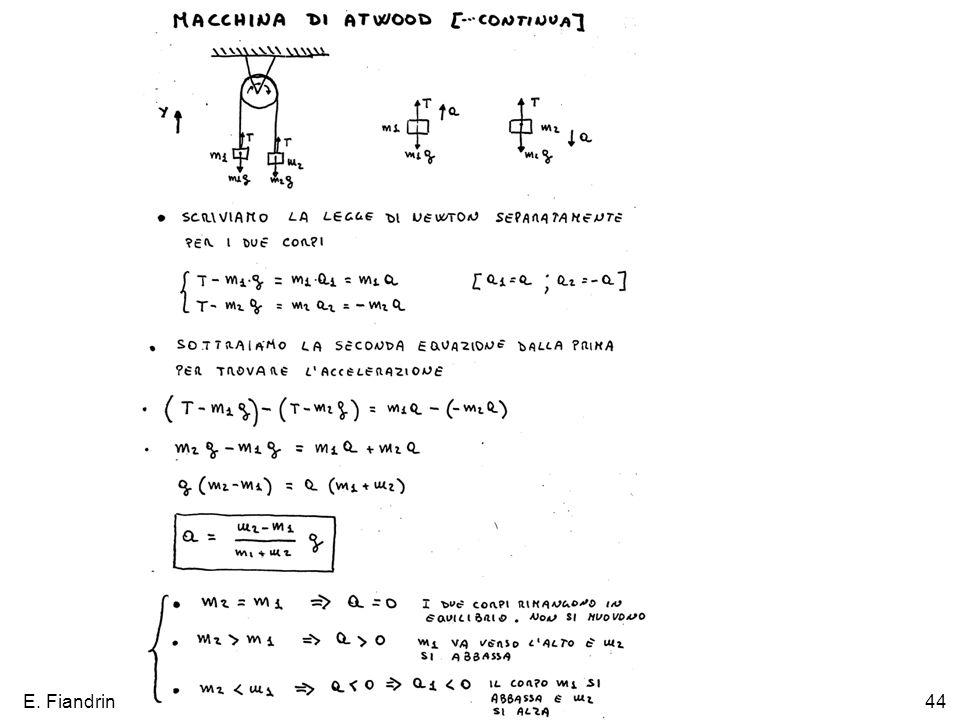 E. Fiandrini Did Fis I 09/1044