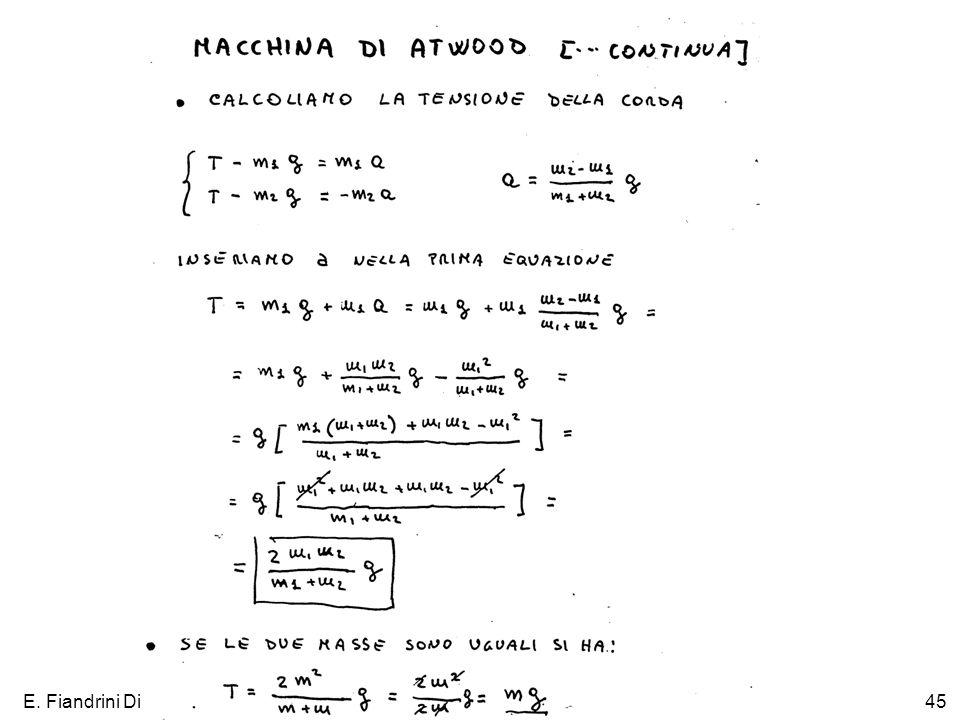 E. Fiandrini Did Fis I 09/1045