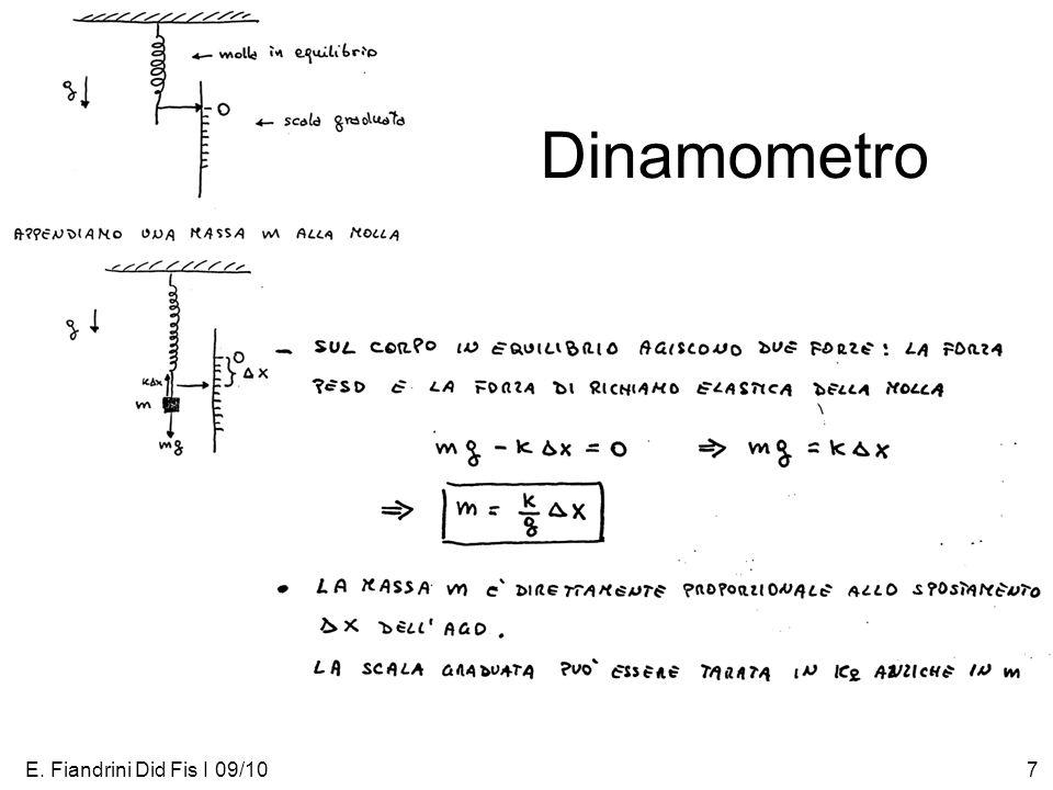 E. Fiandrini Did Fis I 09/107 Dinamometro