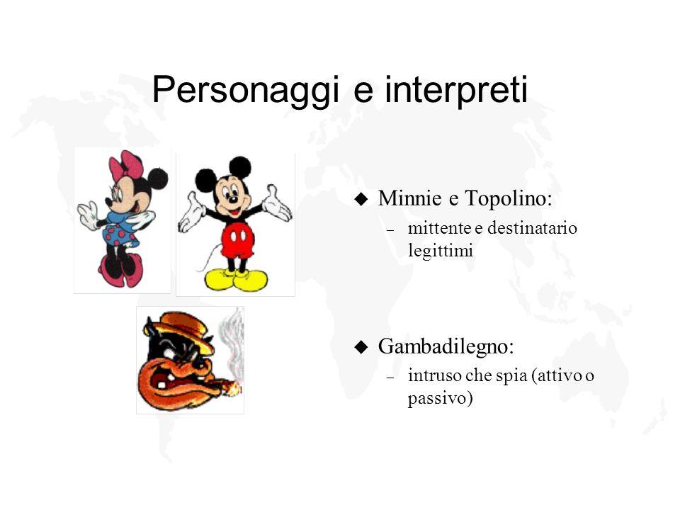 Personaggi e interpreti u Minnie e Topolino: – mittente e destinatario legittimi u Gambadilegno: – intruso che spia (attivo o passivo)