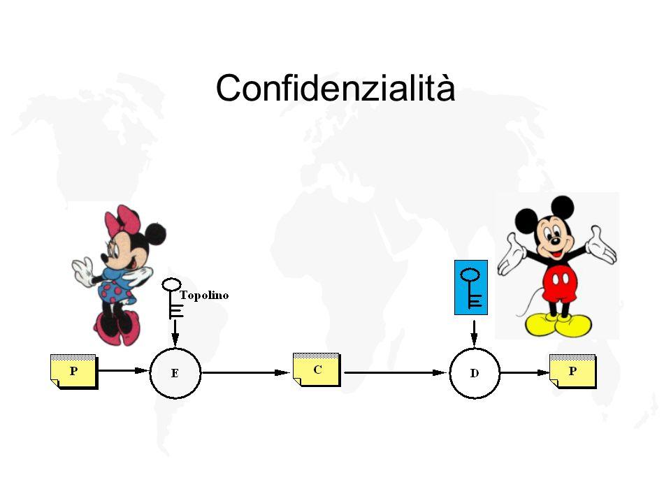 Confidenzialità