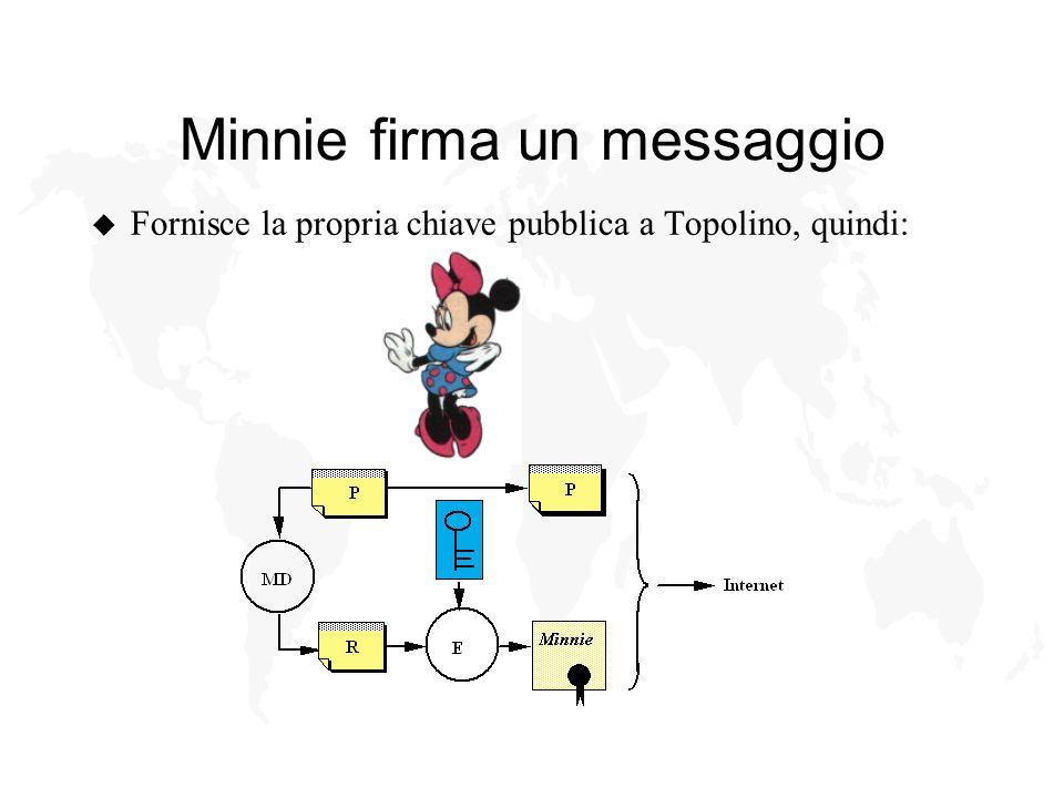 Minnie firma un messaggio u Fornisce la propria chiave pubblica a Topolino, quindi: