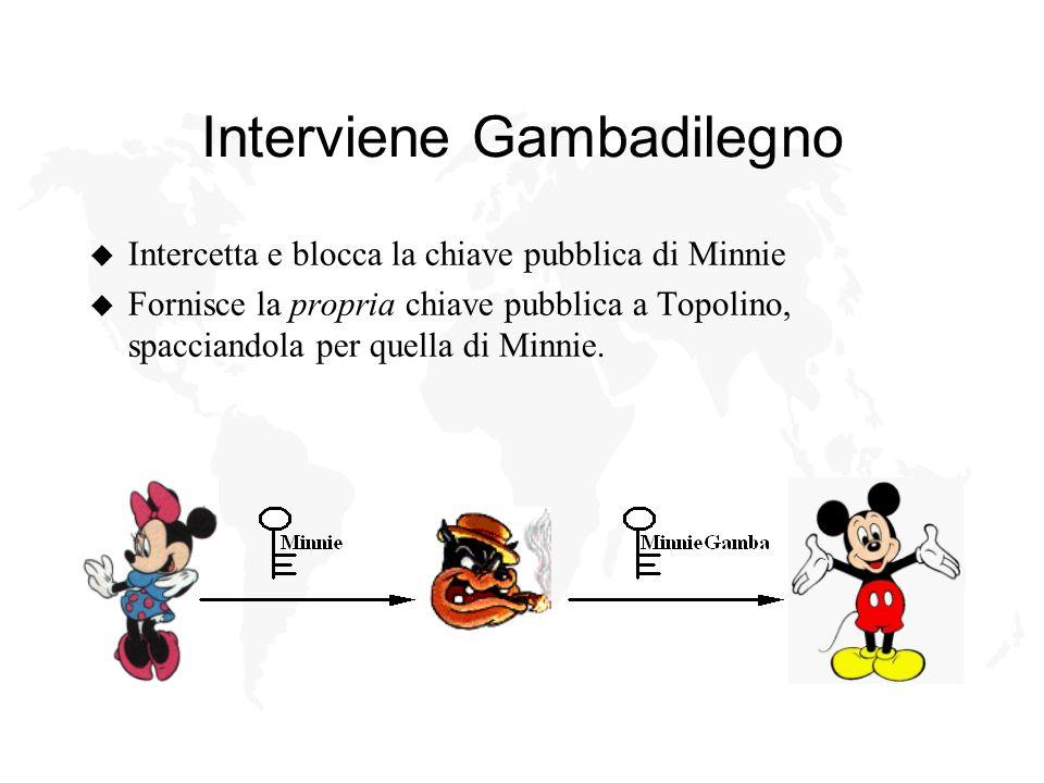 Interviene Gambadilegno u Intercetta e blocca la chiave pubblica di Minnie u Fornisce la propria chiave pubblica a Topolino, spacciandola per quella di Minnie.