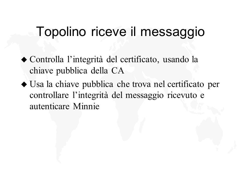 Topolino riceve il messaggio u Controlla lintegrità del certificato, usando la chiave pubblica della CA u Usa la chiave pubblica che trova nel certificato per controllare lintegrità del messaggio ricevuto e autenticare Minnie