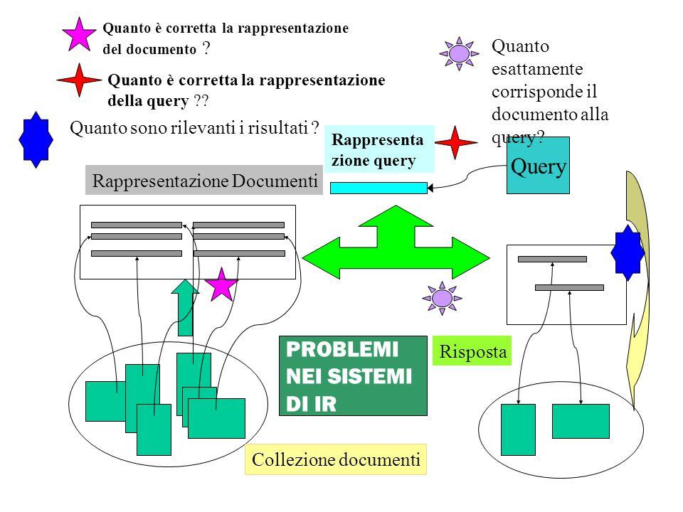 Query Quanto è corretta la rappresentazione del documento ? Quanto è corretta la rappresentazione della query ?? Quanto esattamente corrisponde il doc